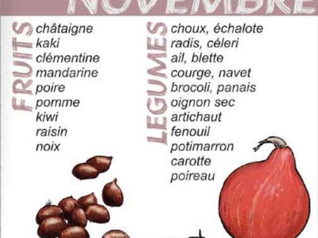 Recettes de l gumes et fruits de a z 20 - Fruits et legumes de a a z ...