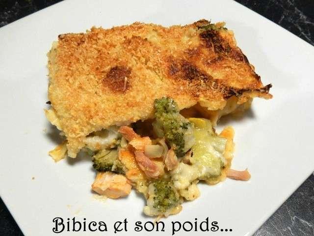 Recettes de brocolis et poulet 5 - Comment cuisiner poulet fume ...