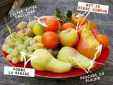 Dossier exclusif sur les fruits alcalinisants