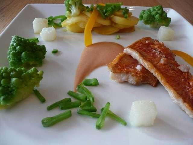 Recettes de pois gourmands et cr mes - Cuisiner des pois gourmands ...