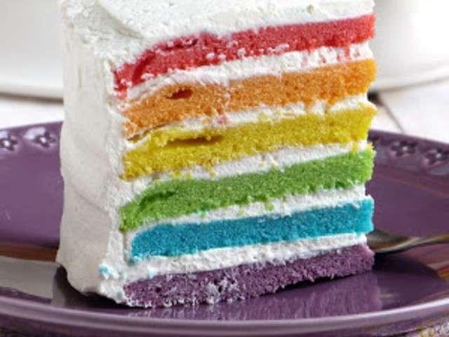 Les meilleures recettes de rainbow cake - Gateau arc en ciel thermomix ...