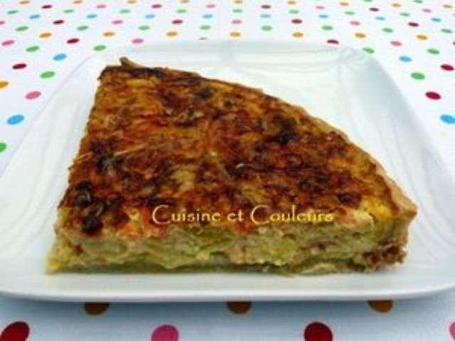 Recettes de truite fum e et poireaux 2 for Aquitaine cuisine