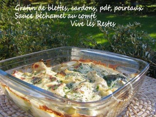 Recettes de cardon 2 - Cuisine et gourmandise ...