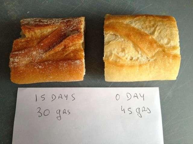 Recettes de pain de france cuisine chic - Blog de cuisine francaise ...