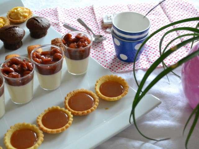 Recettes de mini tartelettes - Recette de mini dessert gourmand ...