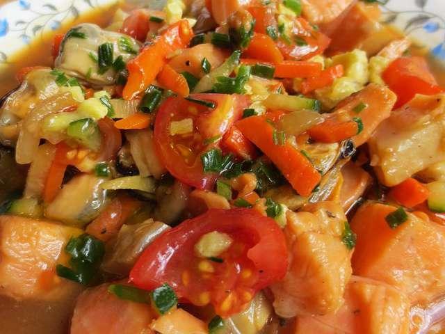 Recettes de soja et poisson for Soja cuisine bjorg