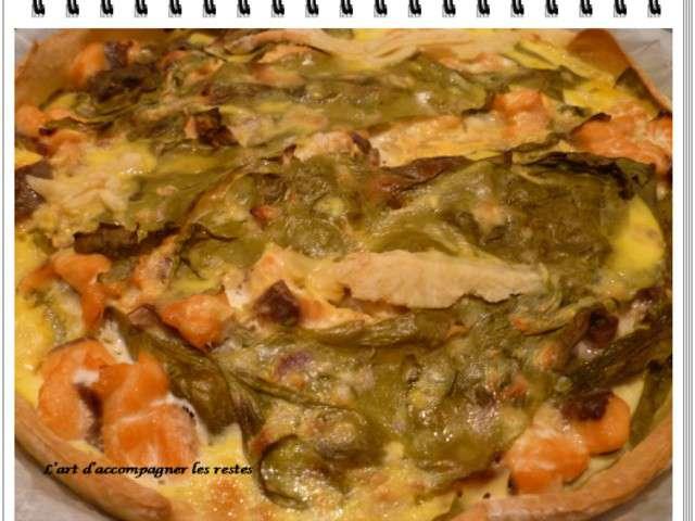 Recettes de quiches et quiche au saumon 2 - Toutes les recettes de laurent mariotte ...