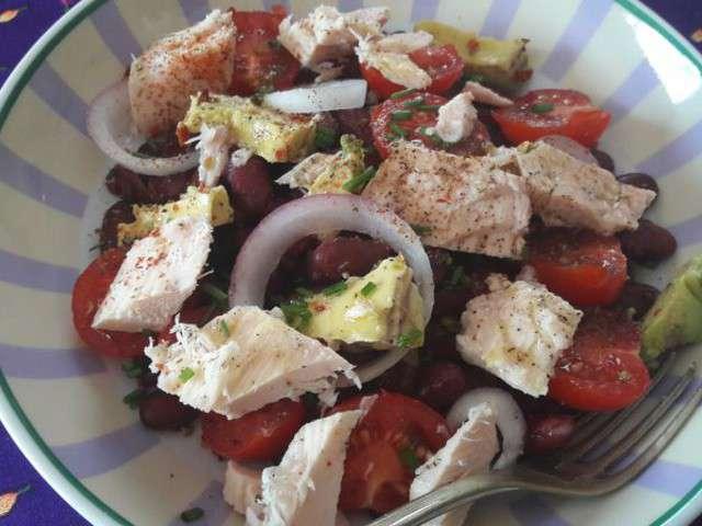 Recettes de haricots rouges et thon - Cuisiner haricot rouge ...