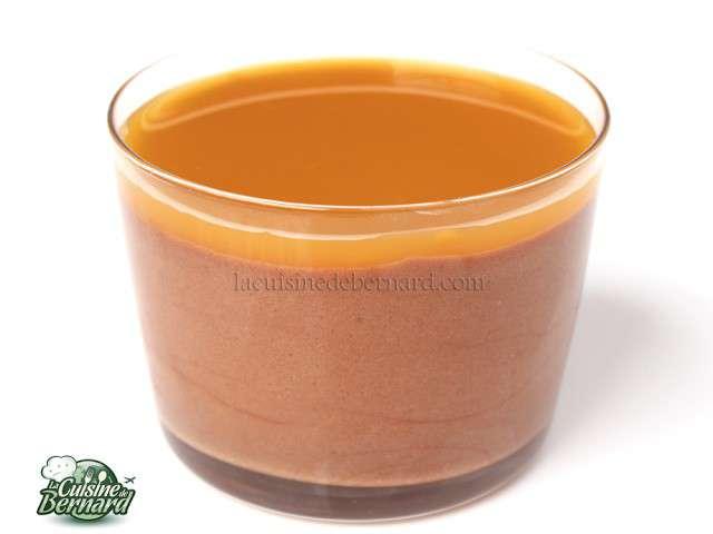 Recettes de chocolat de la cuisine de bernard for Cuisine de bernard
