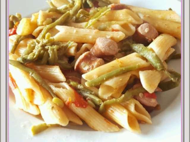 Recettes de haricots verts et saucisse for Aux beaux rivages la cuisine