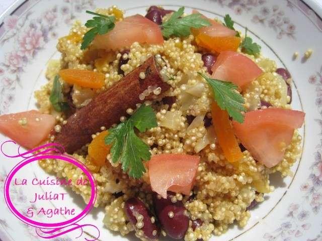 Recettes de cuisine minceur et weight watchers - Blog cuisine weight watchers ...