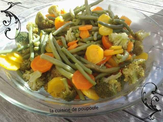 Recettes de cuisine la vapeur de la cuisine de poupoulel for Cuisine a la vapeur