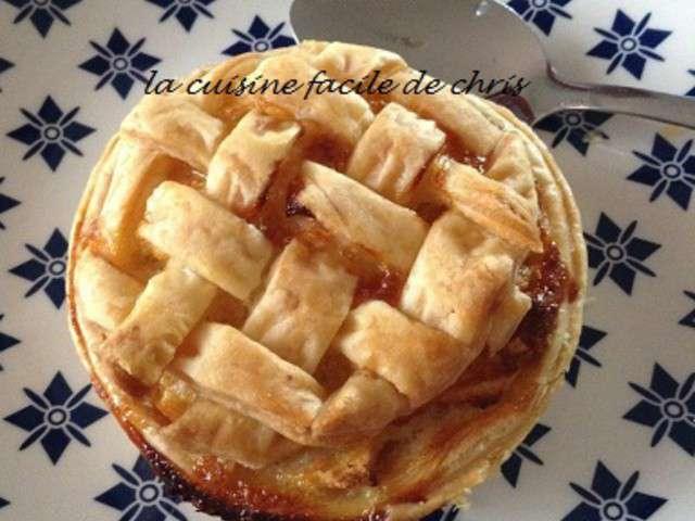 Recettes de tartelette de la cuisine facile de chris for La cuisine facile