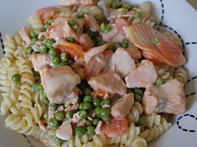 Recettes de blanquette de saumon de la cuisine quotidienne for Cuisine quotidienne