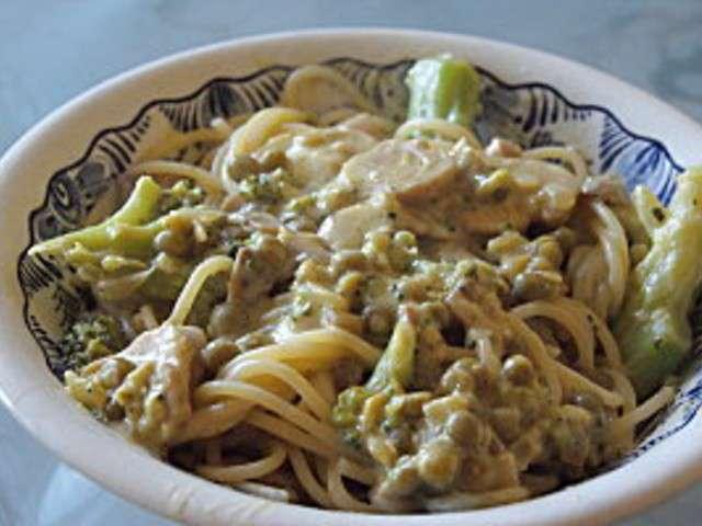 Recettes de spaghetti de la cuisine quotidienne for Cuisine quotidienne