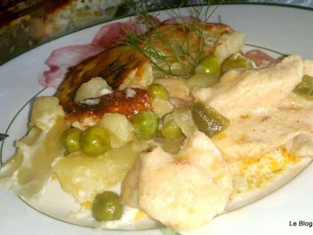 Recettes d 39 argentine et poulet - Recette de cuisine argentine ...
