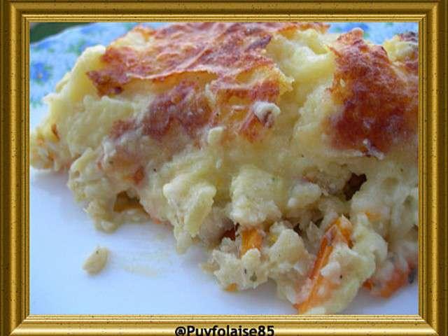 Recettes de filet de julienne - Cuisiner filet de julienne ...