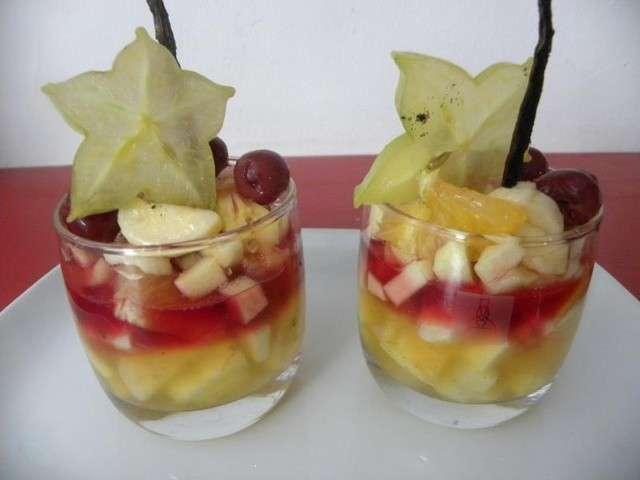 recettes de fruits exotiques et sirop