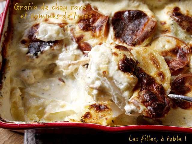 Recettes de chou et chou rave - Cuisiner le choux rave ...