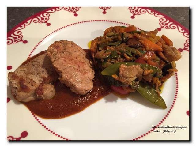 Recettes de barbecue et filet mignon - Filet mignon de porc grille au barbecue ...