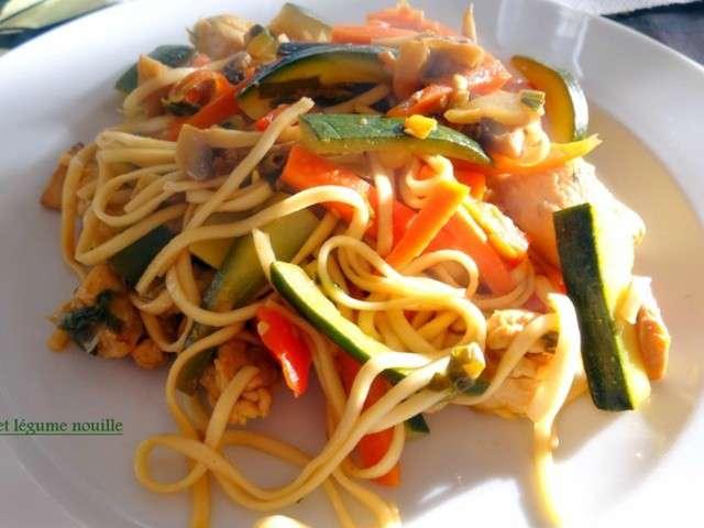 Recette cuisine asiatique wok divers besoins de cuisine for Cuisine asiatique