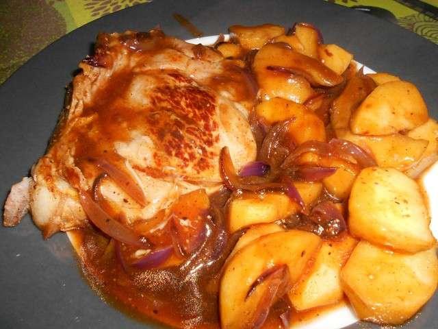 Recettes de porc de une princesse en cuisine - Cuisiner rognons de porc ...